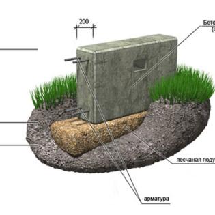 1b-skhema-fundamenta